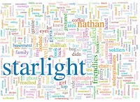 Chapter Six word cloud