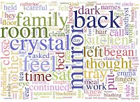 Chapter 23 word cloud