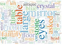 Chapter 22 word cloud